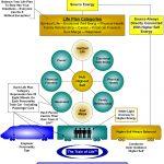 Life Plan Balance - Conscious Clarity Energy Process